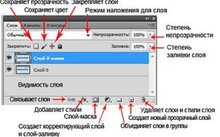 Слои в Photoshop: понятным языком