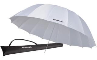 Причины почемы Вам нужен рассеивающий зонт